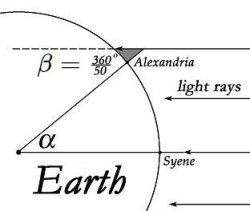 Eratosthenes Measures the Earth